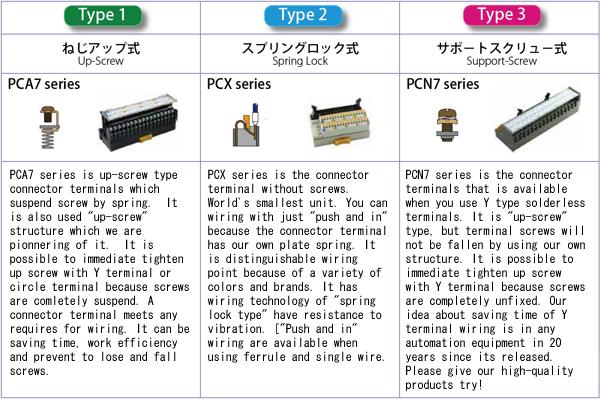 io_wiring_pack_select_en.jpg